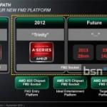 AMD sort le socket FM2 pour enfin concurrencer Intel ?